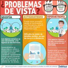 ¿Problemas de #vista?. http://www.farmaciafrancesa.com