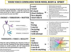 Your voice commandas your mind, body and spirit.