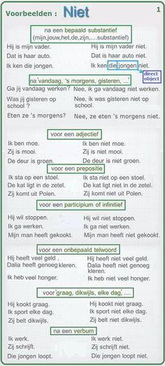 Negatie (ontkenning) : gebruik van NIET. (deel 1) Veel voorbeelden!