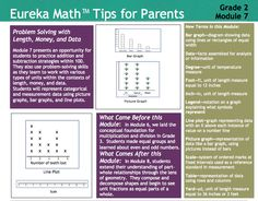 """Grade 2 Module 7 Tips for Parents: Our """"tip sheets"""" are guides designed to provide families with module-by-module guidance for supporting their child's study of math."""