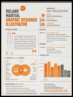 Graphic Design | I like the use of graphs here and the personal statement as well. The color pallet is nice as well. Simple, but just enough color to grab attention.