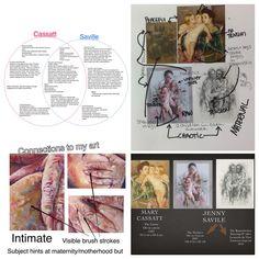 comparative study example ib art Artist Research Page, Art Analysis, Art Critique, Art Criticism, Art Worksheets, Academic Art, A Level Art, Ap Art, Process Art