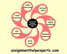 easy sociology research paper topics help my esl analysis course experts accounting assignment help finance assignment dream asignment project management assignment help amp project help