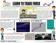 Visit this site http://www.theforexguy.com/learn-forex-trading/ for more information on Learn To Trade Forex. If you trade under conditions like this, within a short time you're going to feel like admitting yourself into a mental hospital. This approach is overkill, unpractical, and the wrong way to learn Forex trading. The next common denominator with aspiring traders who want to learn Forex trading is their inability to stick with one strategy.
