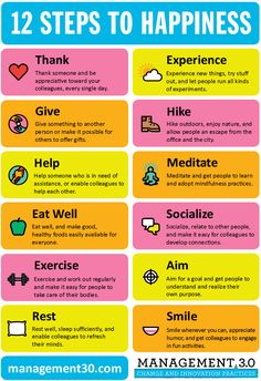 [INFOGRAPHIC] 12 Steps to Happiness: Thank; Experience; Give; Hike; Help; Meditate; Eat Well; Socialize; Exercise; Aim; Rest; Smile; Details.