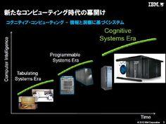 次世代ITのキーワード「コグニティブ・コンピューティング」 ~IBMがリードする新たなコンピュータの時代とは?~
