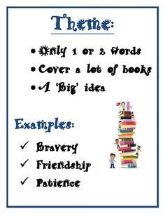 23 Theme Vs Moral Ideas Teaching Themes Reading Themes Teaching