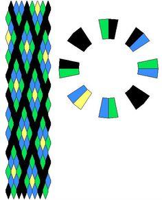 kumihimo. 16 hilos, 4 colores