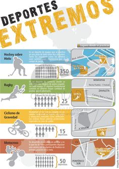 Deportes Extremos Infografia by lizTherion on deviantART