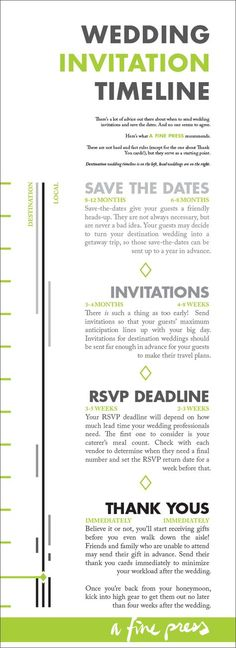 It's engagement season. You know how I know? This infographic is getting repinned daily. It's a timeline of when to send your wedding invitations and save-the-dates. The thing I didn't include: timelines for engaging your stationer. That's because every stationer wants something different. As a...