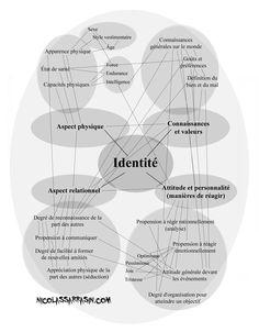 Writing Help, Social Science, Mindset, Communication, Positivity, Education, Inspiration, Life, Entrepreneurship
