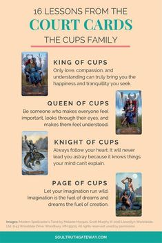 16 Lessons from the Court Cards Part 4: Cups and Court Cards Cheatsheet!   Tarot Learning   Tarot Meanings   Tarot Cheat Sheet   Tarot Minor Arcana   Tarot Court Cards   Tarot Cups #tarot #tarotcardmeaning #soultruthgateway #tarotcardstips #tarotcardscheatsheets