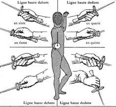 Fundamentals of fencing. http://thelasvegasgentleman.blogspot.com/