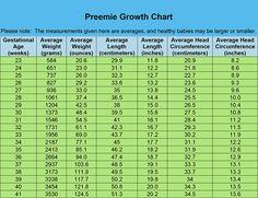 Premature Growth Chart