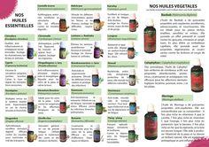 les huiles essentielles et leur utilisation