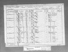 1891 England Census Census & Electoral Rolls  Birth1862 - Sawley, Huntingdonshire, England ChildrenJane Knighton NameJohn Knighton ResidenceDubmire, Newbottle, Durham SpouseElizabeth Knighton