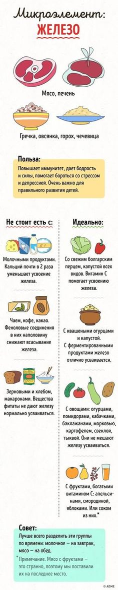 20+ ошибок в сочетании продуктов, из-за которых их полезность вдвое снижается
