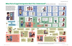 Becoming a Legal Citizen - from day one of this process, I understood why people one here illegally.