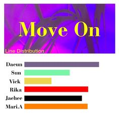 """""""Move On Line Distribution"""" by starz-official ❤ liked on Polyvore"""