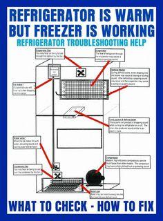 Fisher Amp Paykel Aquasmart Washing Machine Error Codes List