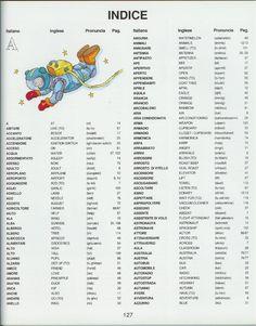 1351 Parole Inglesi Per Piccoli e Grandi - Dizionario Illustrato by Monaom Attouchi - issuu