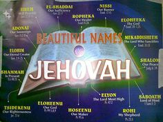 Is Jehovah the miss interpration of YHWH?