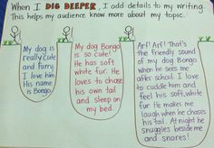 I like putting this up in the classroom, then writing two words in student journals. Dig deeper!