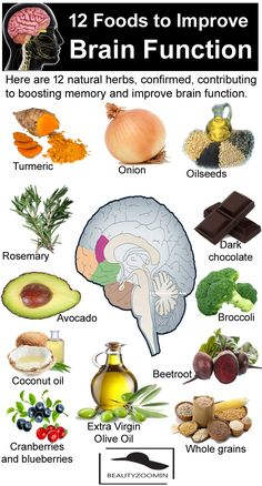 Who does not need a stimulus for memory from time to time? We all have stressful lives, which can affect us in different ways. Thus, when we are stressed Cold Home Remedies, Natural Remedies For Anxiety, Natural Health Remedies, Healthy Brain, Brain Food, Brain Health, Healthy Food Choices, Healthy Tips, Good Health Tips