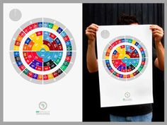 The 2010 World Cup Radial Bracket Poster is for Artistic Soccer Fans #worldcup2014 #worldcup trendhunter.com