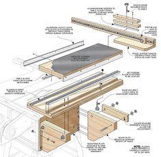 horizontal sliding table saw - Google 搜尋