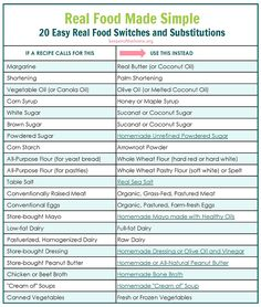 20 Easy Real Food Switches and Substitutions {with Free Printable Chart} - Keeper of the Home