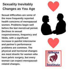 How will aging and menopause affect your sexuality? https://athenainstitute.com/mfw.html