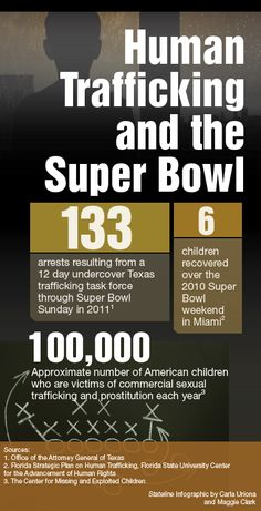 Human Trafficking In The United States   graphic showing the Super Bowl's impact on human trafficking