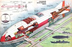 madddscience:Nuclear-powered zeppelin  Retro-futurism in a picture.
