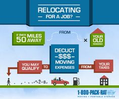 Moving Costs and Tax Deductions. Good info to keep in mind in case we ever move for a job!!!