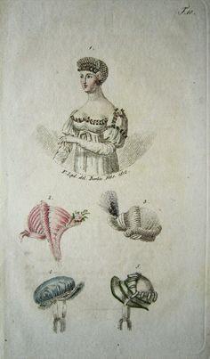 Kleidung um 1800.  1811, Journal des Luxus und der Moden Tafel 34, Dezember  (Quelle/source: thulb Uni Jena)