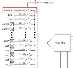 uP App Note: Measuring processor Vdd by using ADC to measure internal fixed voltage reference voltage. Specifically for PIC with FVR modules and in this case  example uses 18F25K22 , but would work for many (but not all) other processors. | Works by using ADC with Vdd based reference and thus a ratiometric result linked to Vdd, to measure a known fixed reference.