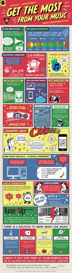 #Infographic - Get The Most From Your Music