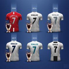 Football Kits, Sport Football, Cristiano 7, Portugal National Team, Skate Street, Team 7, Sports Stars, Champions League, Sports News