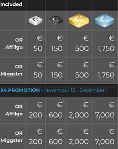 Promo ends on  1 DECEMBER 23:59 Formal Men Outfit, Earn Money, Crowd, Euro, December, Marketing, Business, Earning Money, Store
