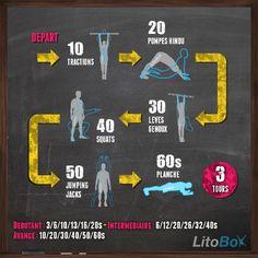 Un circuit training avec des exercices au poids du corps : tractions, pompes hindu, levés de genoux, squats, jumping jacks et planche !