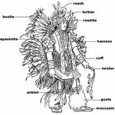 "Not being from a tribe that ""fancy dances,"" I didn't know what each piece was called.  Moccasins and headdress yeah but the rest was unknown until now."