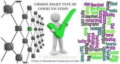 Image result for types of internal communication