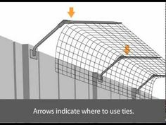 Cat proofing for the garden fences