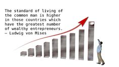 The standard of living of the common man is higher in those countries which have the greatest number of wealthy entrepreneurs. – Ludwig von Mises