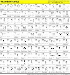 "symbols.com | weather symbols, I have created the ""C"" programs for 103 symbols ..."