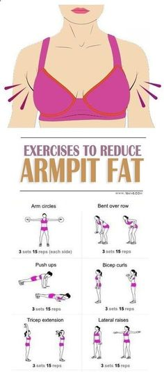 Factor Quema Grasa - 9 Simple Exercises to Get Rid of Armpit Fat. - Una estrategia de pérdida de peso algo inusual que te va a ayudar a obtener un vientre plano en menos de 7 días mientras sigues disfrutando de tu comida favorita