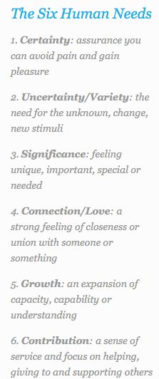Six Human Needs by Anthony Robbins