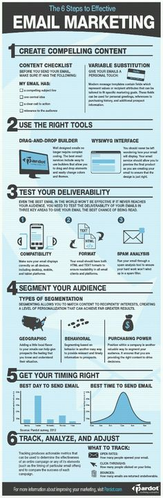 #Email Marketing Tips:  first and foremost, create valuable content.