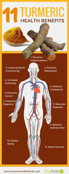 Turmeric is one of the most powerful Herb with multiple health benefits. Add Turmeric to your daily diet.